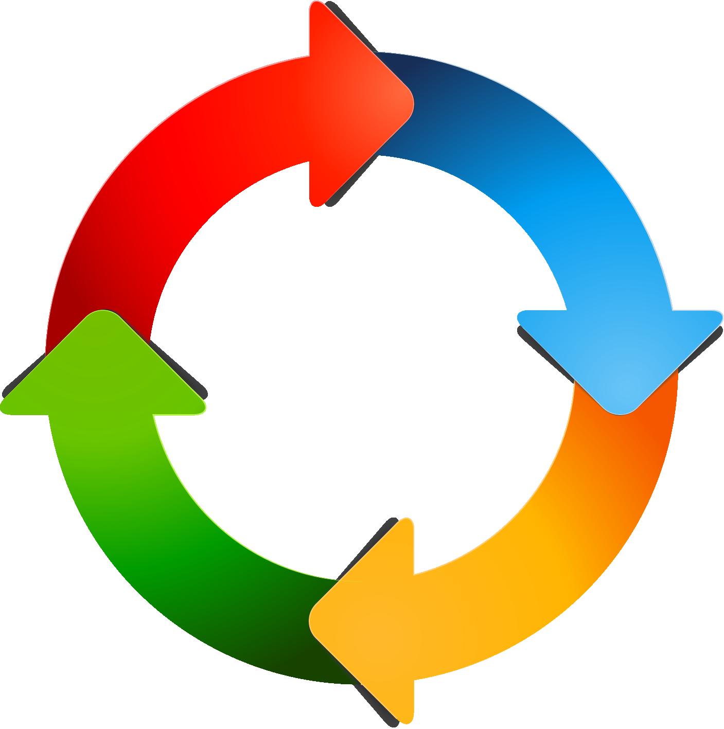 Жизненный цикл картинки для презентации