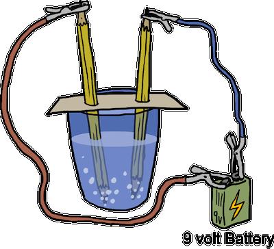4. 9: acid-base reactions chemistry libretexts.