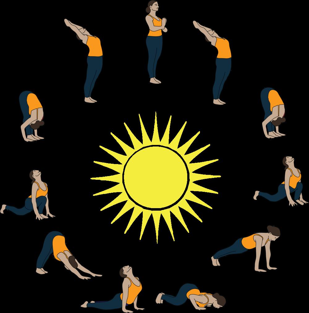утренние асаны йоги в картинках сеть