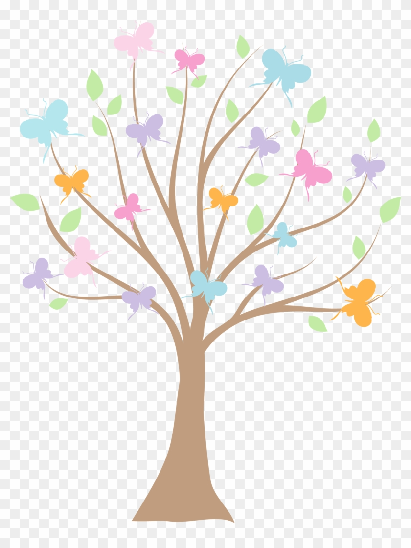 "Kit De Personalizados Tema ""passarinhos"" Para Meninas - Arvore Jardim Encantado Png #2695"