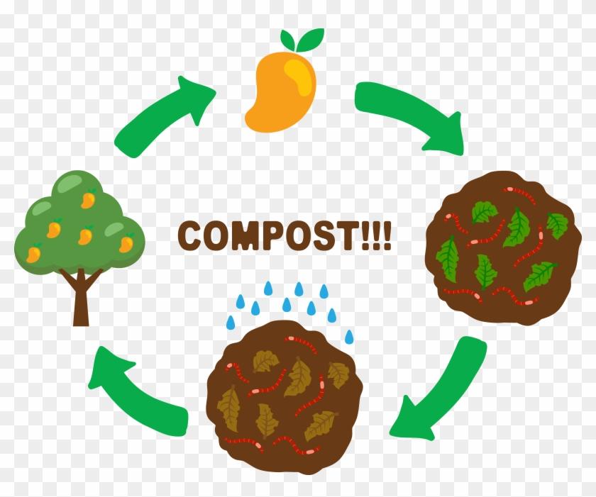Compost Soil Clip Art - Compost Soil Clip Art #459