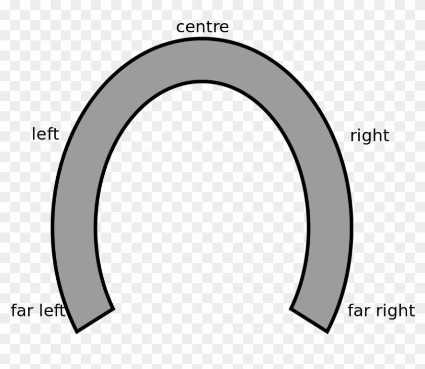 Political Spectrum Horseshoe Model - Horseshoe Theory #89038