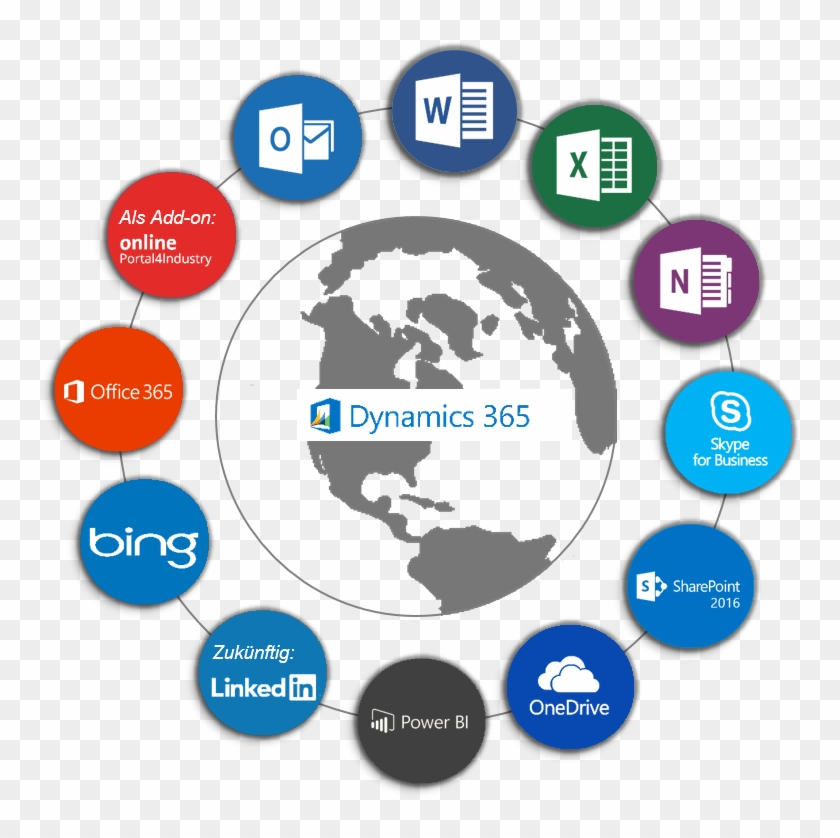 Mit Microsoft Setzten Sie Auf Einen Partner, Der Sie - Logo Redondo Vermelho Amarelo #505223