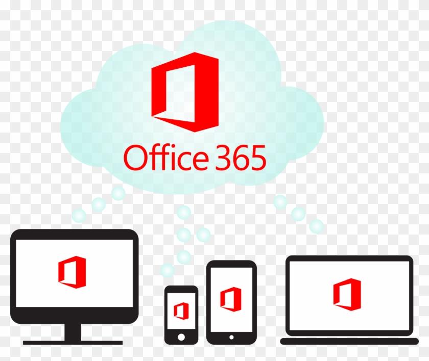 microsoft office 365 e3