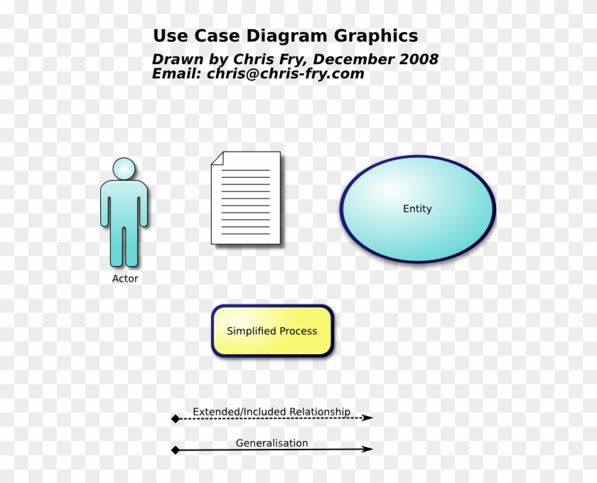Use Case Actor Clipart Data Flow Diagram Symbols Free