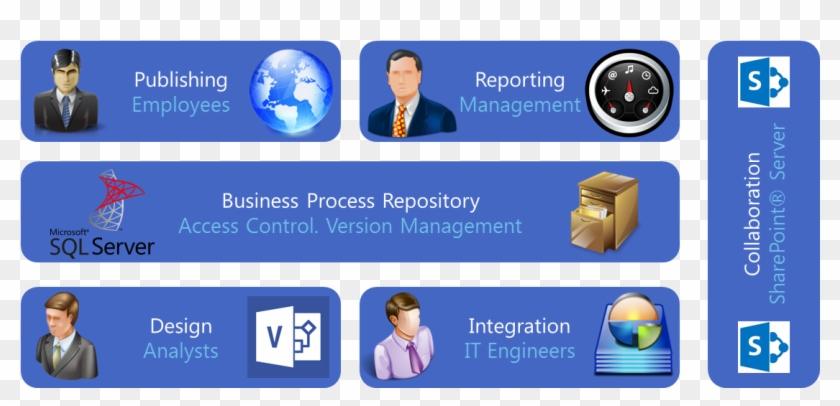 Enterprise Publisher - Microsoft Visio - Free Transparent