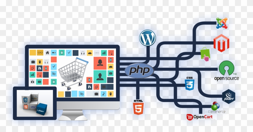 E Commerce Application Banner Design For Software Traing Png Free Transparent Png Clipart Images Download