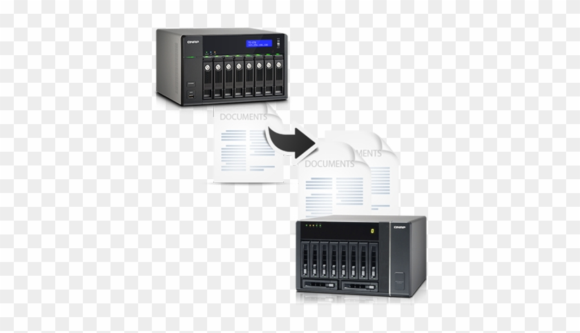 An Excellent Backup Solution For The Turbo Nas - Qnap Rexp
