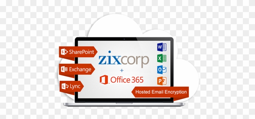 Office 365 Business Premium Download Microsoft Office 365