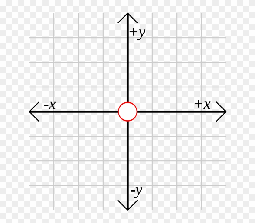 Origin Mathematics Wikipedia Labeled Coordinate Grid Origin On A