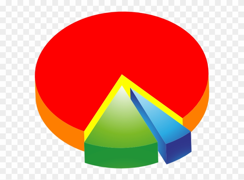 Pie Chart - Clipart Library - Pie Chart Clipart #99495