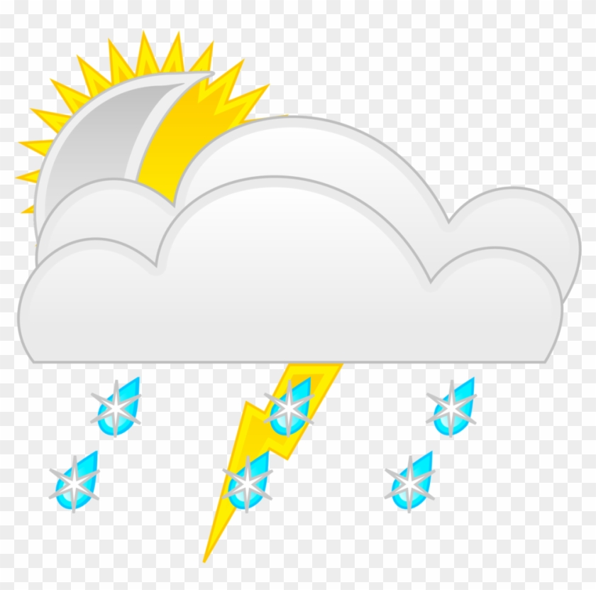 Weather Symbols Template - Weather Clip Art Animations #100065