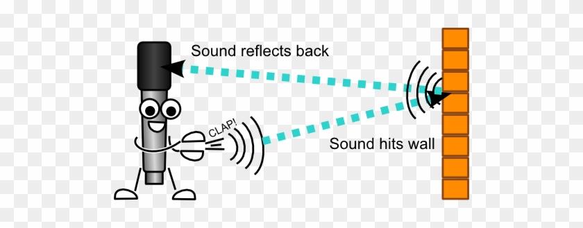 Echo sound download free.