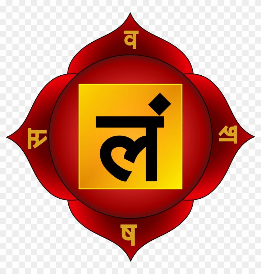 Root Chakra Symbol Kundalini Meditation Muladhar Chakra Banner