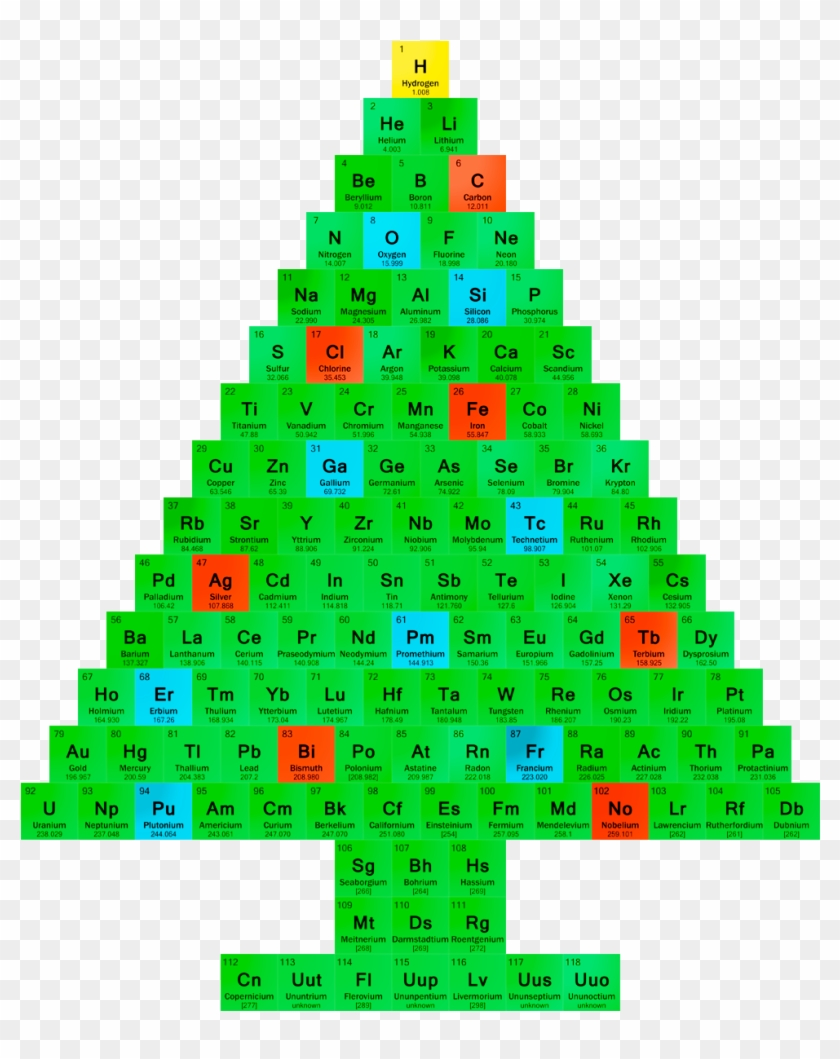 Free Treasure Map Pictures, Download Free Clip Art, - Christmas Tree Periodic Table T-shirt - Christmas Gift #584668