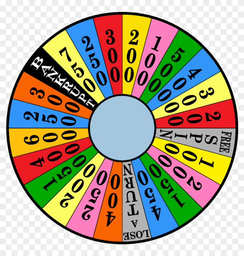 Uk Wheel Of Fortune Board Game Cover Layout By Germanname - Wheel Of Fortune Wheel #103694