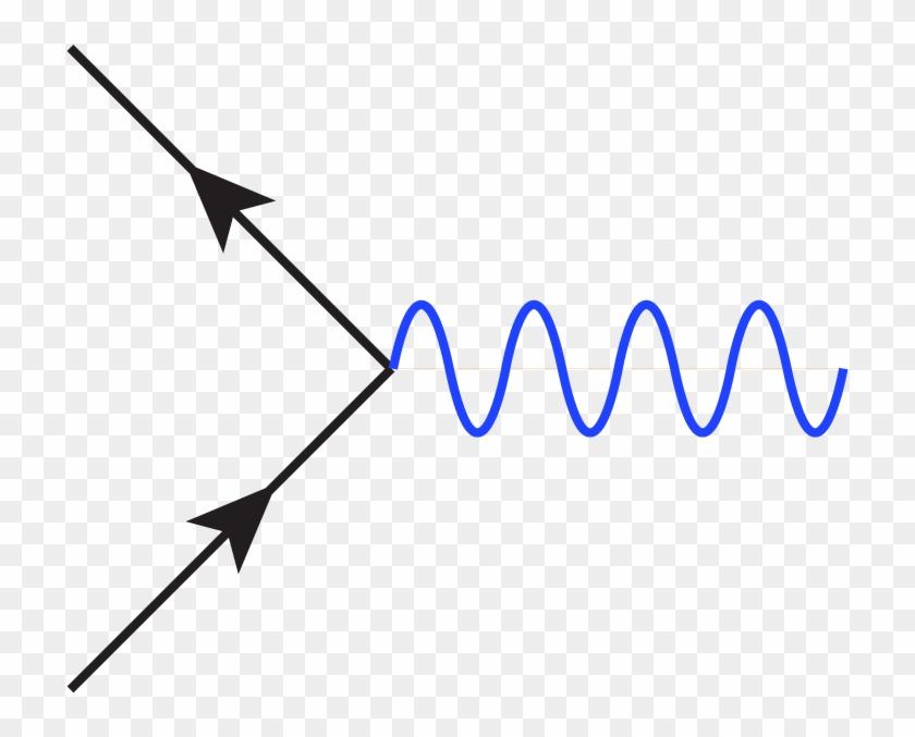 Qedvertex - Squiggly Arrow In Powerpoint #106745