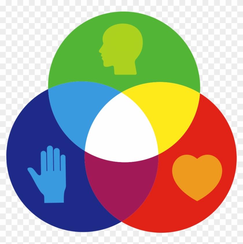 Full Head Heart Hands Sqb Prim Colo Serv 2017 12 05t09 - Colour Primary #106890