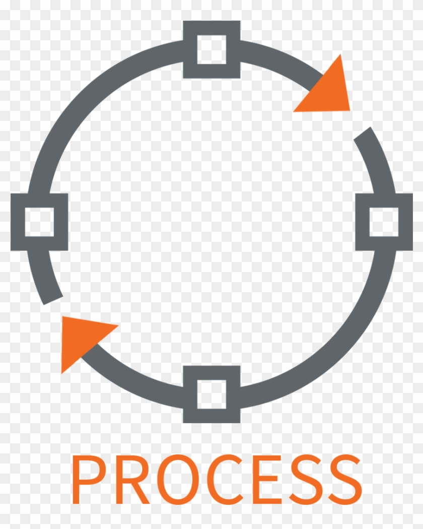 14 Process Flow Icon Images Medical Improvement - Government Of South  Australia