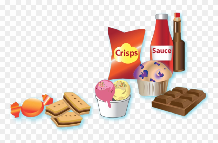 Click Here For More Information About Foods And Drinks - Fats And Sugar Foods #625226
