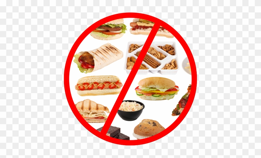 Stop Eating Processed Food - Appendicitis Foods To Avoid #628744