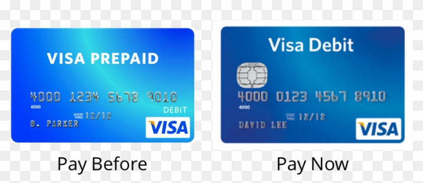 139 1393096 they dont necessarily like credit or prepaid debit visa credit card and