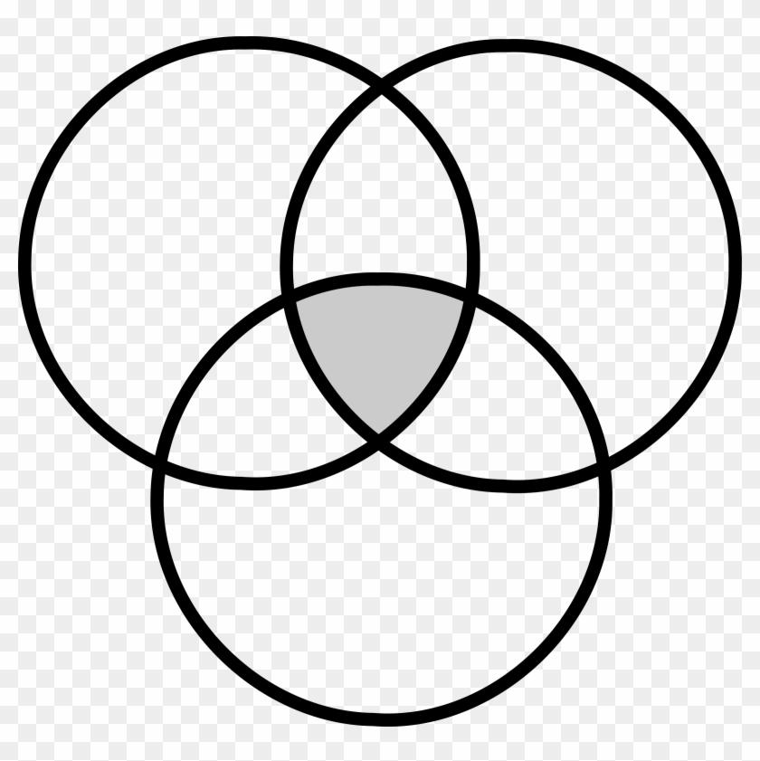 Diagramme De Venn Venn Diagram 3 Circle Venn Diagram Free