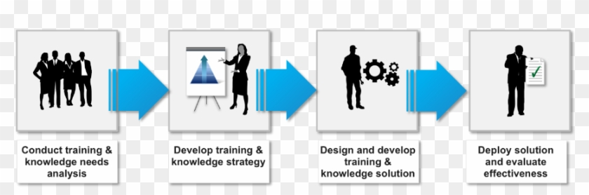 Computer Software Classes Powerpoint Templates Free Download Free Transparent Png Clipart Images Download