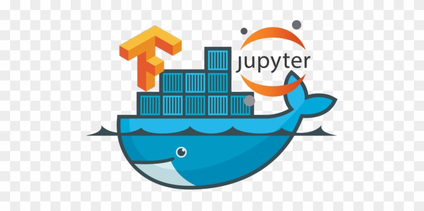 Tensorflow With Jupyter On Windows - Docker Tensorflow