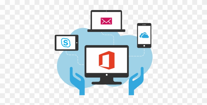 Microsoft Office 365 Gives You - Skype For Business #128908