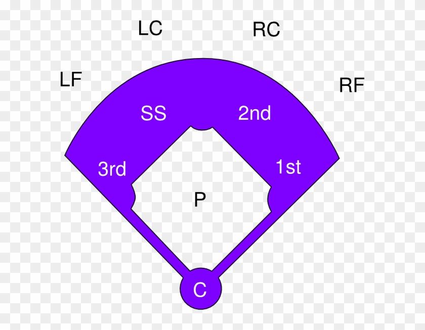 Softball Field Clip Art - 10 Player Softball Positions #129325