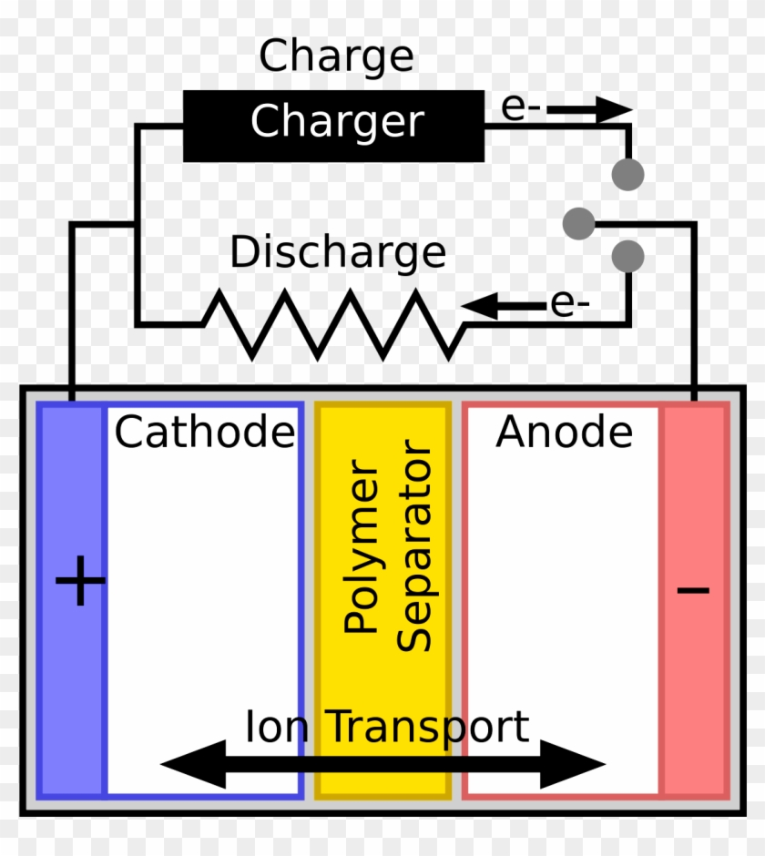 Simple Battery Diagram Compact Wiring Charge Amplifier Schematics A Circuit Appealing Separator Electricity Of