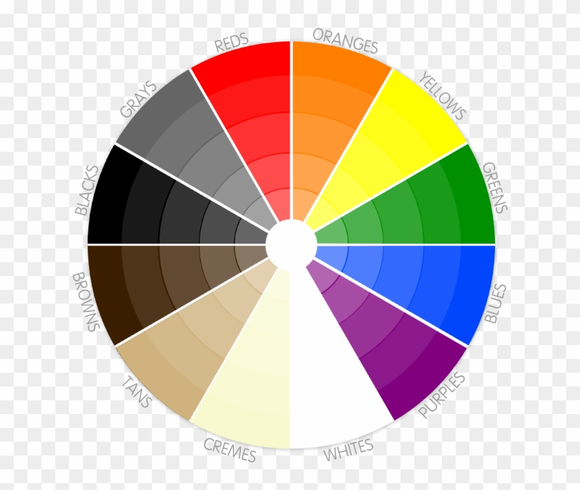 Color Wheel Labeled Color Wheel Labeled Color Wheel Orange Teal