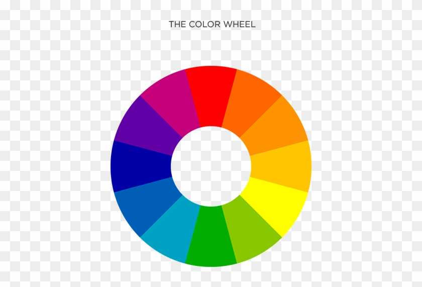 Color Wheel Combinations Excellent On Interior And Colour Wheel