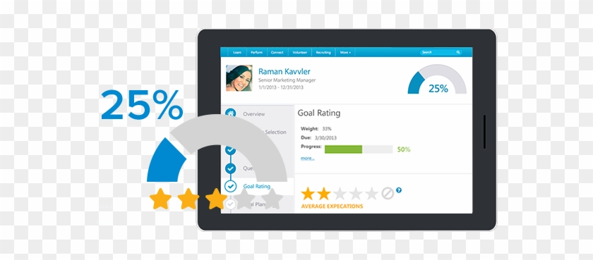 Product Benefits Graphic - Sales Performance Management Salesforce #699018