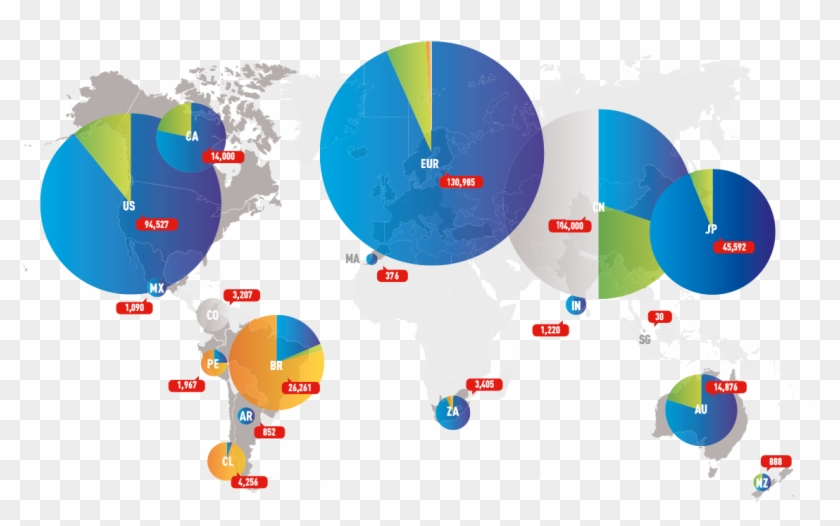 Sales Revenue All Hr Service - Mape Monde #710827
