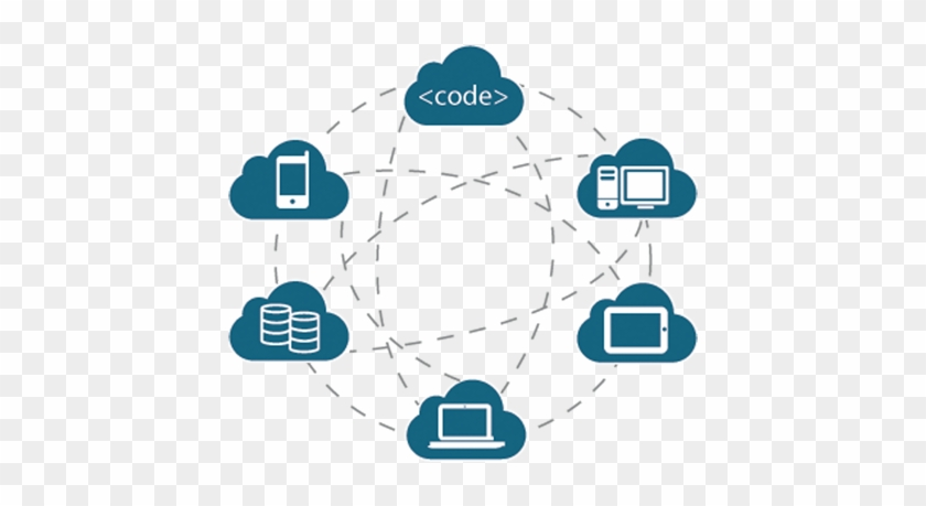 Network And Computer Support - Cloud Computing And Big Data Png #723897