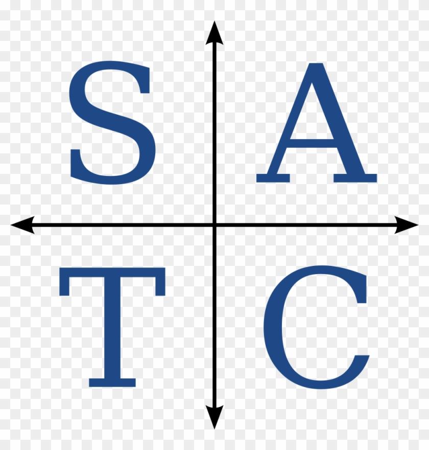 All Sine Tan Cosine - All Students Take Calculus #132212