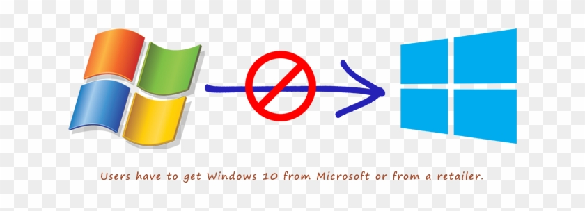 Upgrade To Windows - Windows Xp 7 8 1 10 - Free Transparent