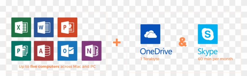 Online Subscription Includes Onedrive Storage And Skype - Microsoft Excel #136683