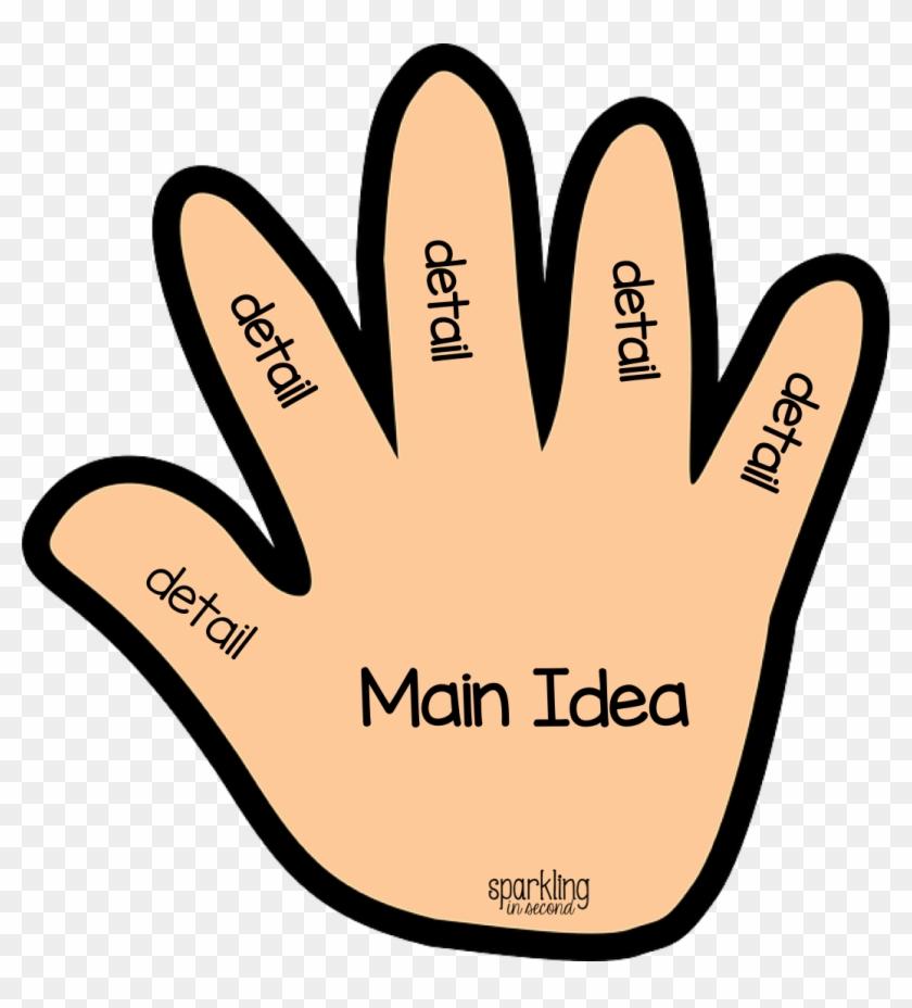 Main Idea Clipart - Main Idea And Details Hand #136908