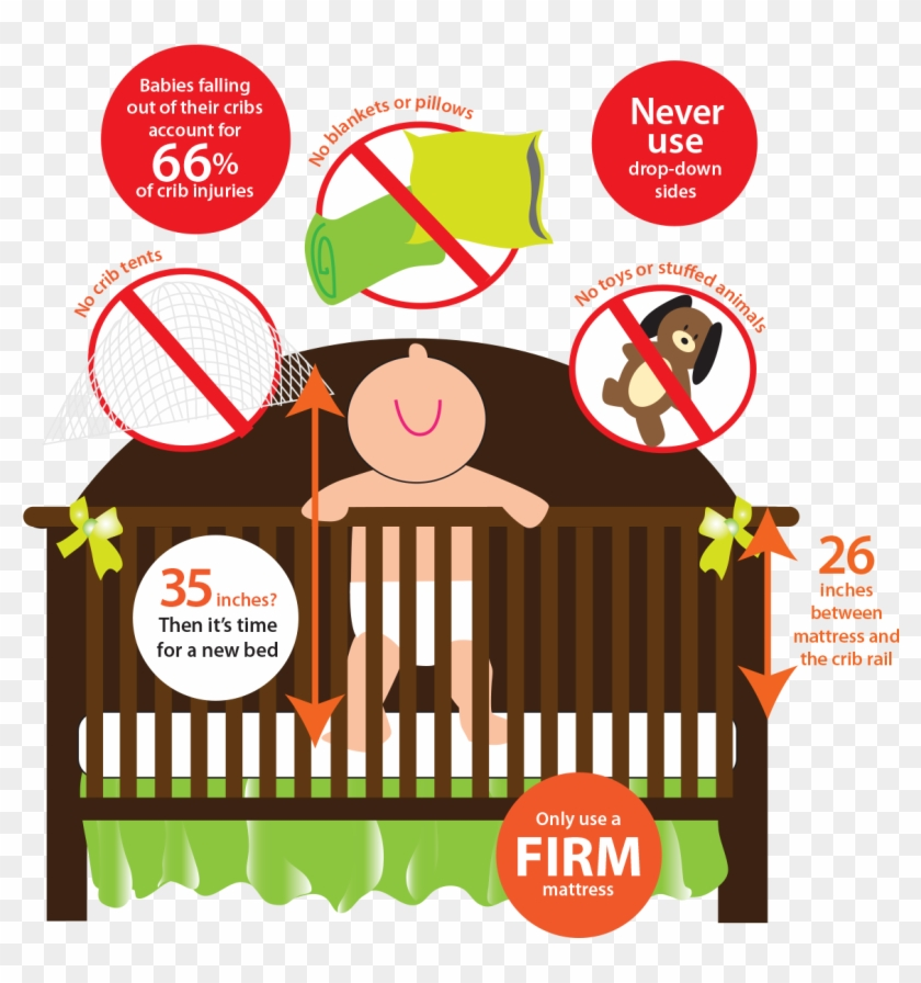 6 Things You Absolutely Need To Know To Make Your Baby's - Infant Bed #730733