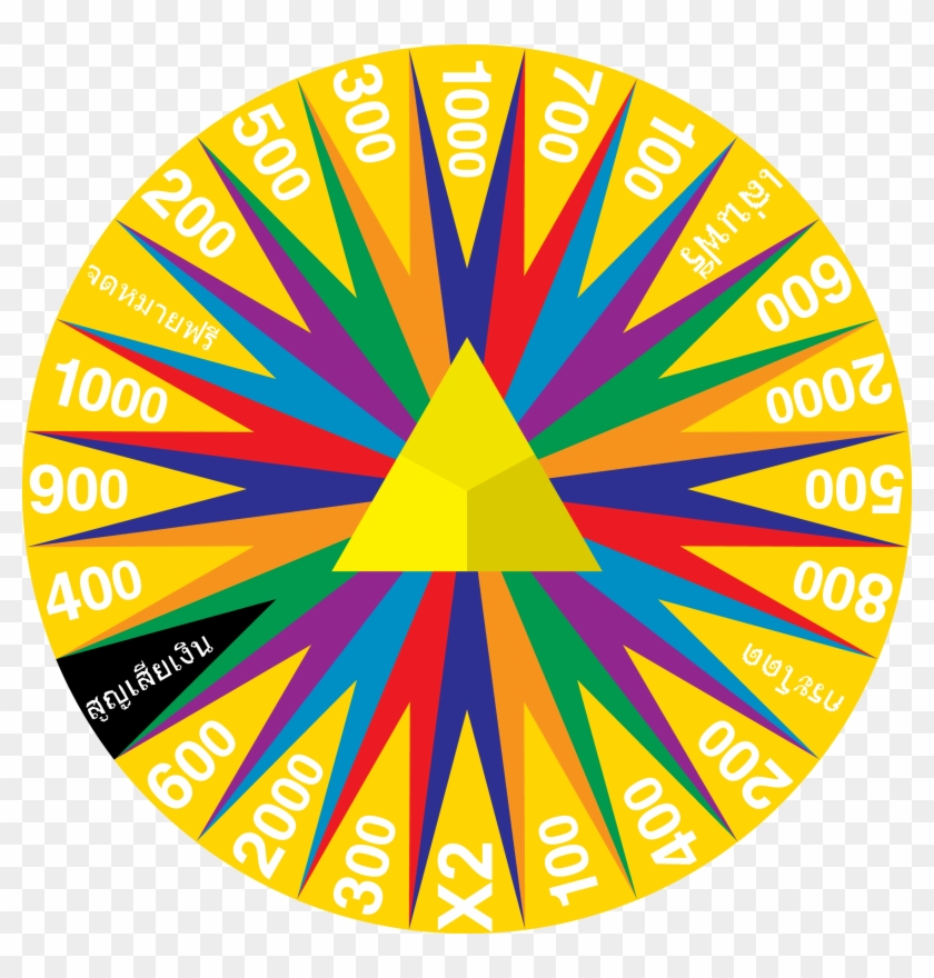 Free Wheel Of Fortune Powerpoint Template Images - Circle