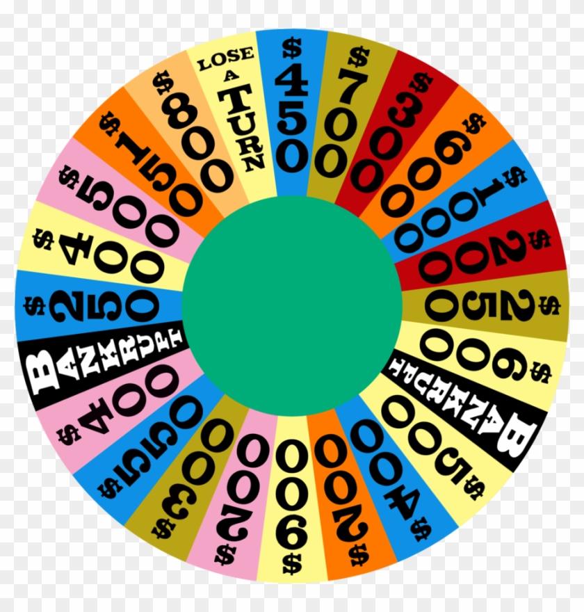азино777 колесо фортуны