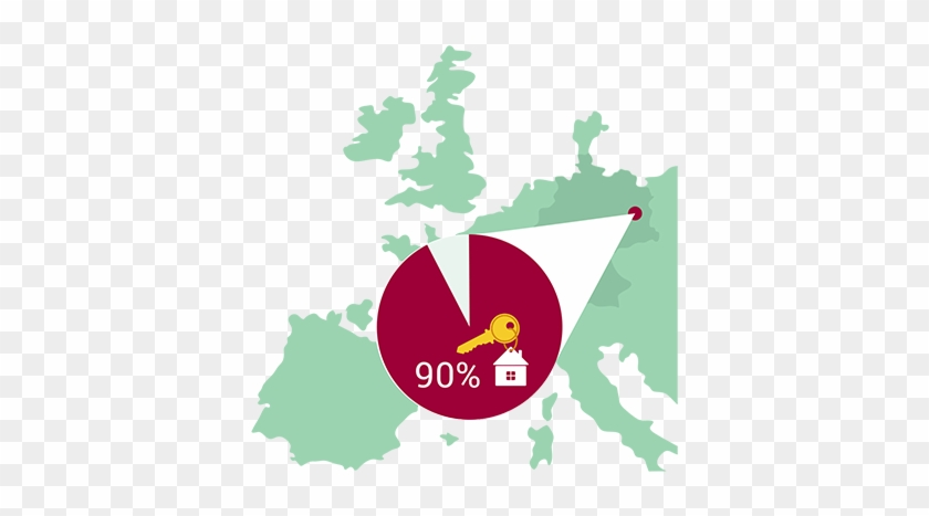 Renting Is Becoming More Like It Is In Europe - Quality Of Life Europe #747188