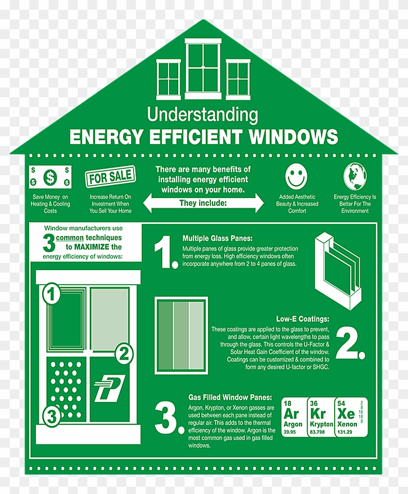 Edit01jan15a1a176 House Windows Energy Efficient