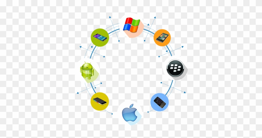 Customized Web Application Development Company Delhi, - Blackberry