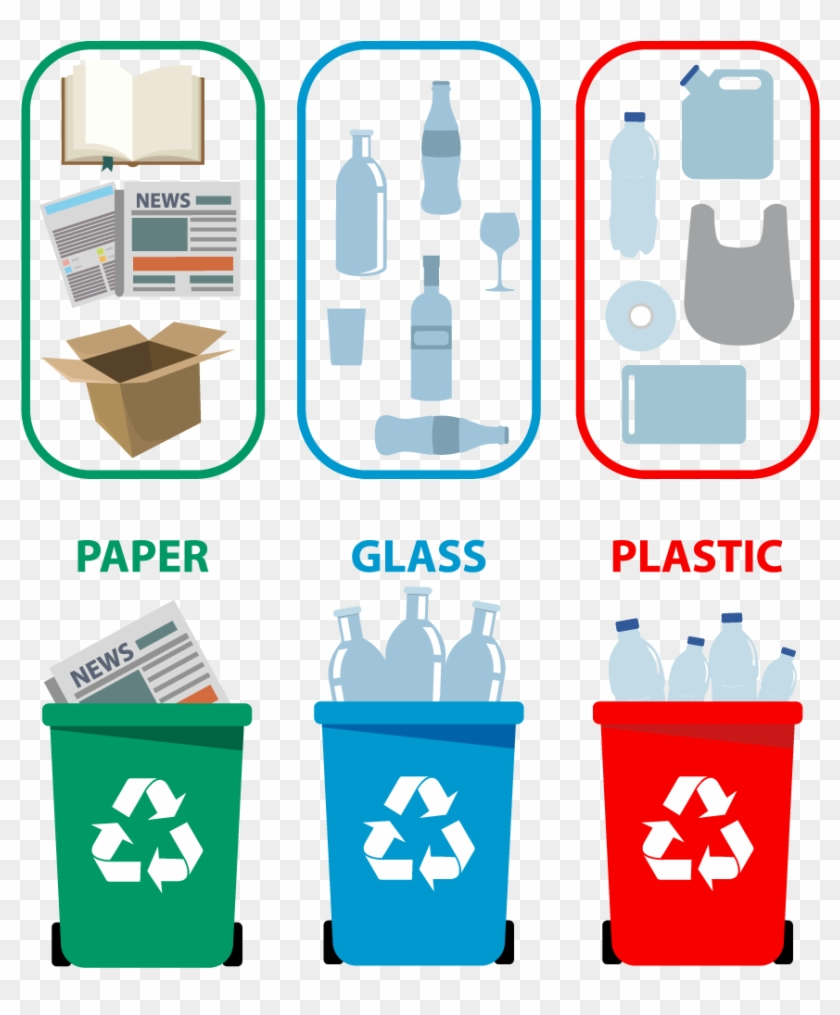 Either Way, Waste Choice Can Save You Money And Make - Reciclaje Colores #761754