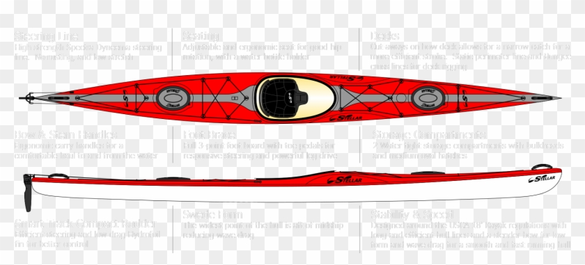 Features - Sea Kayak #770051
