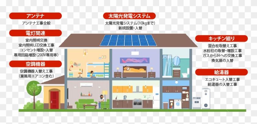 電気工事 List Of Eco Friendly Materials For Building 784422